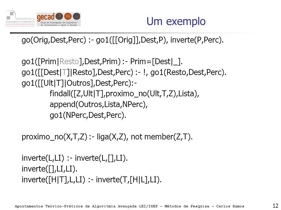 Um exemplo go(Orig,Dest,Perc) :- go1([[Orig]],Dest,P), inverte(P,Perc). go1([Prim|Resto],Dest,Prim) :- Prim=[Dest|_].